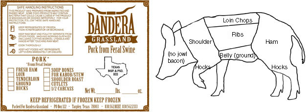 pastured pork label and diagram